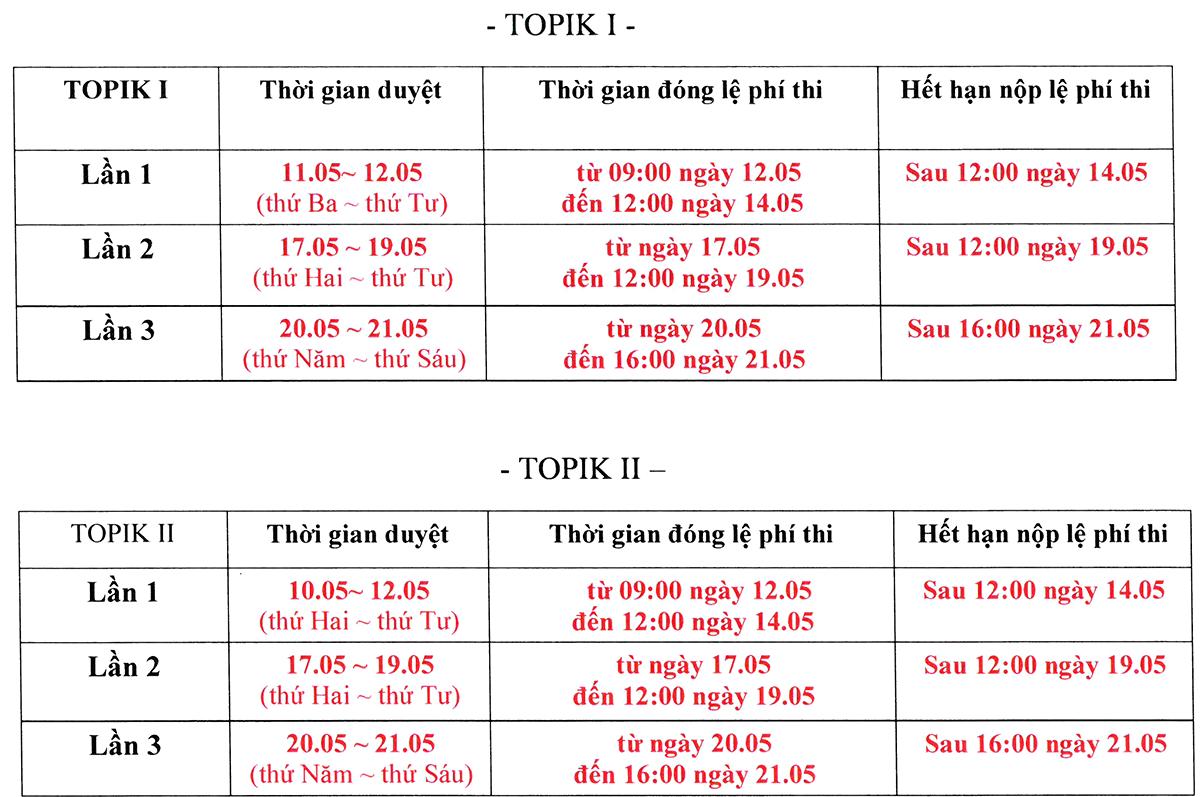 topik2021