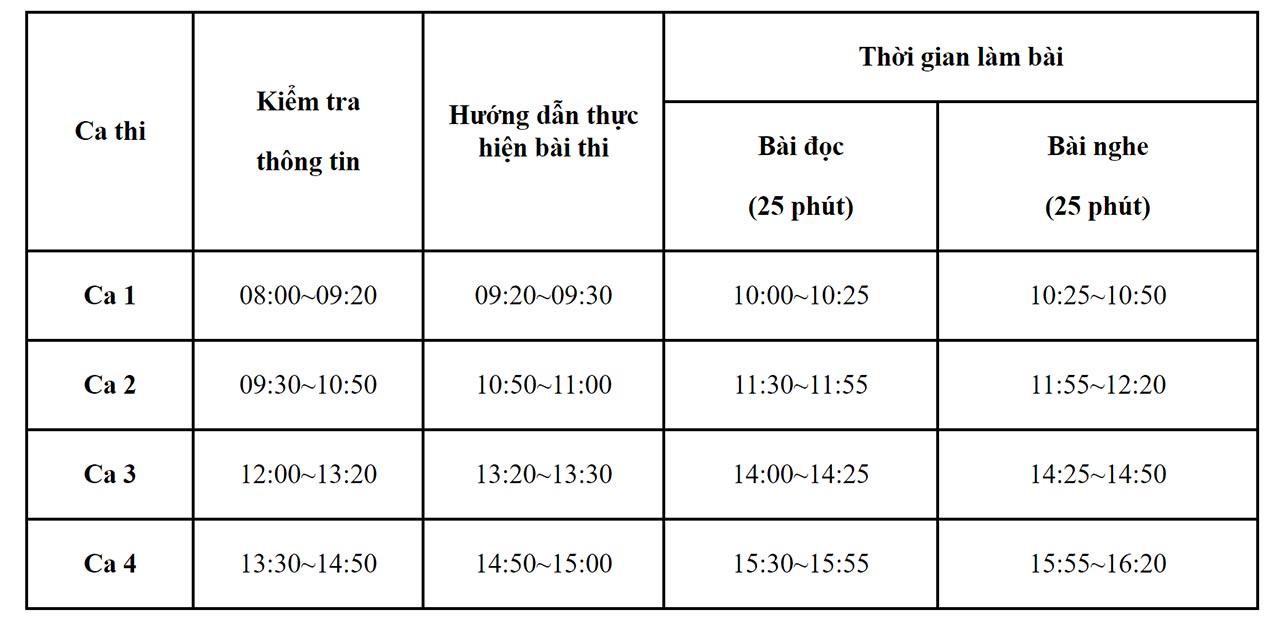 lich-thi-tieng-han-nganh-nong-nghiep-2019